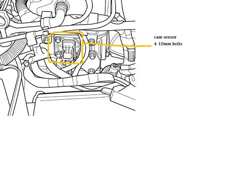 2004 dodge neon check engine light codes have an 04 dodge neon sxt 80k miles after last oil change
