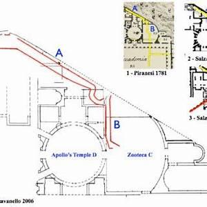 Villa Gamberaia, Settignano, Florence. | Download ...