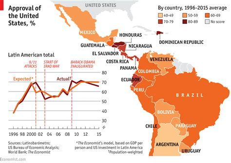 What Latin Americans Think Of The United States  Daily Chart