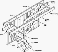 floor framing diagram floor framing stairs  landing