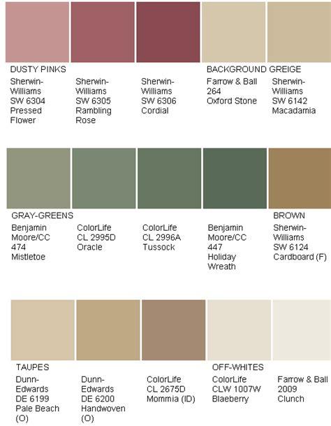 wall paint colours names hawk