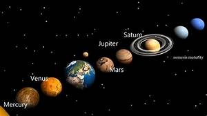 ADPM: Quintet of Planets Alignment Starts This Week [VIDEO ...