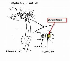 1994 Civic Brake Light Circuit