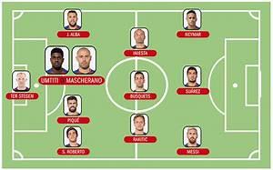La alineación posible del FC Barcelona contra el Manchester City