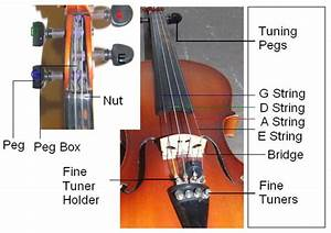 How To String A Violin