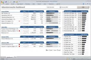 Ms Excel Templates Expert Excel Dashboards Expert Excel Consultants