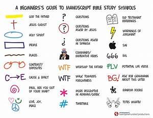Bible Underlining Charts Bible Study Symbols Interesting Marking Ideas I 39 D