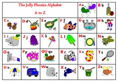 jolly phonics sound mat  adeleshirley teaching