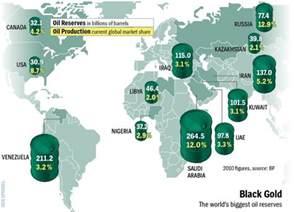 World Oil Reserves Map