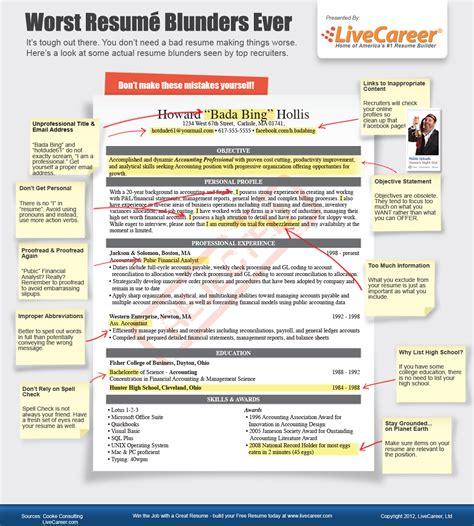 Worst Resumes Pdf by Avoid The Top Resume Blunders That Doom Seekers