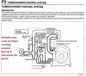 Turbo Boost Pressure Control - Rx7club Com