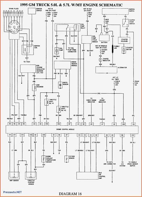 chevy silverado dashboard fuse box wiring diagram