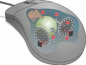File Mouse Mechanism Diagram Svg