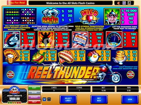 Free Slot Machine Games No Download Reel Slots « Online