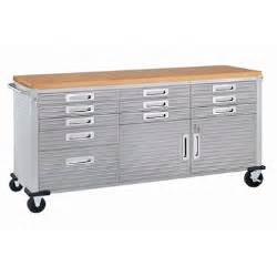 Best Online Cabinets Reviews by Sale Seville Classics Ultrahd Rolling Workbench 20262b