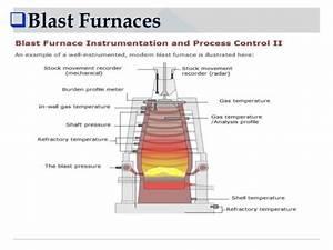 Industrial Training At Durgapur Steel Plant  Instrumentation
