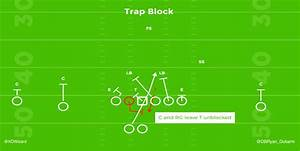 27 Football Trap Play Diagram