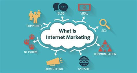 seo and web marketing what is marketing why is it essential for every