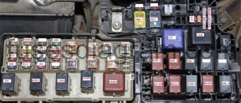 Fuse Box Toyota Camry