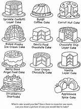 Coloring Tea Adult Thiebaud Wayne Dover Publications Games Adults Cake Doverpublications Welcome Templates Cakes Template sketch template