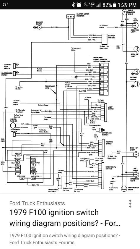 How Read Wiring Diagram Ford Forum Community