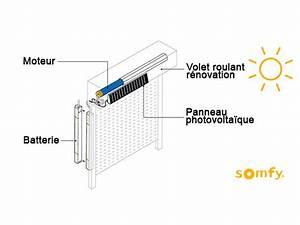 Prix Volet Roulant Solaire : volet roulant solaire volet roulant autonome ~ Dailycaller-alerts.com Idées de Décoration