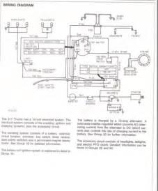 similiar john deere 317 skid steer problems keywords john deere 317 wiring harness john home wiring diagrams