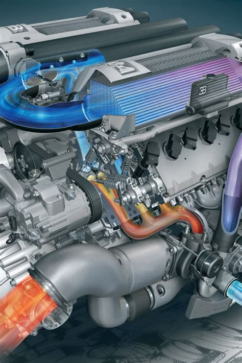 Synthetic transmission fluid doesn't contain the impurities inherent to conventional fluids distilled from crude oil. Carz US: Bugatti Engine
