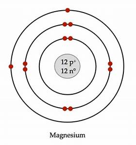 Image Gallery magnesium model