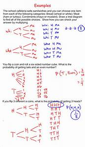 Counting Outcomes And Theoretical Probability
