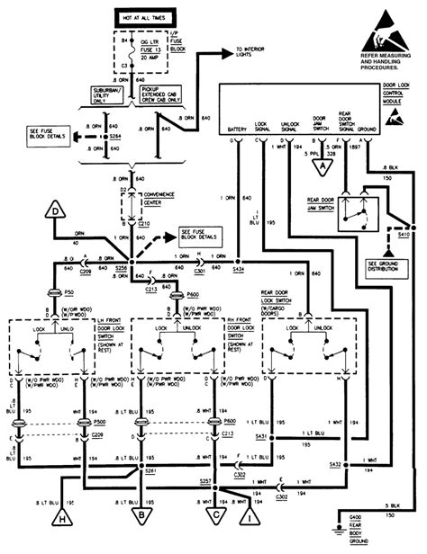 1995 Gmc Jimmy Wiring by Wiring Diagram For 2013 Gmc Wiring Diagram Database
