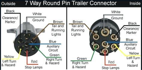 hopkins 7 blade trailer plug wiring diagram wiring diagram