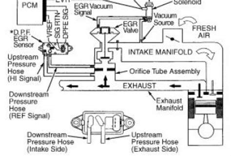 diagram of 2001 ford taurus 3 0l ohv engine diagram free