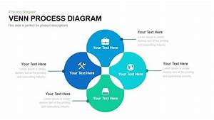Venn Process Powerpoint And Keynote Diagram