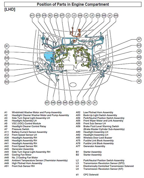 Subaru Brz Engine Wiring Diagram by Solved No Backup Signal Or Lights Scion Fr S