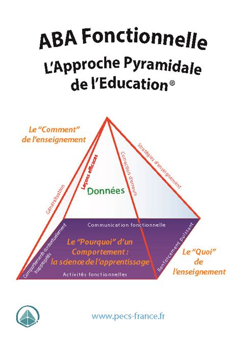 Lot De 6 Autocollants Pyramid Pecs France Pyramid Pecs