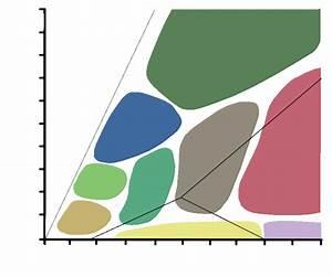 File Metamorphic Facies Diagram Gif