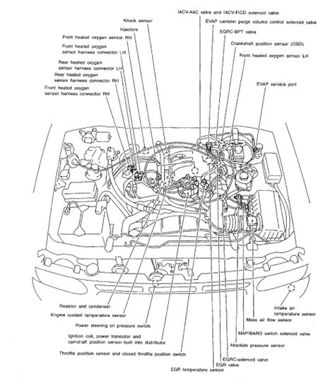 3 5 Engine Wiring Schematic For 2003 Nissan Maxima by Repair Guides Component Locations 3 3l Engine