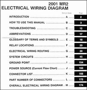 2001 Toyota Mr2 Wiring Diagram Manual Original