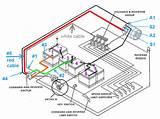 Shunt Motor Wiring Diagram 36v Club Car