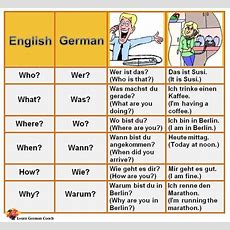 Find Out What The Basic German Question Words Are, Get Translations, Examples On How To Use Them