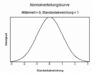 Mittelwert Berechnen Spss : lrz spss special topics einige grundbegriffe der statistik ~ Themetempest.com Abrechnung