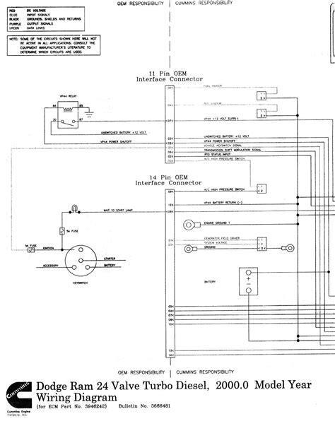 Dodge Cummins Ecm Wiring Diagram Download