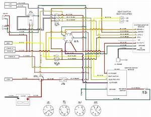 Cub Cadet 982 Kohler Wiring Diagram