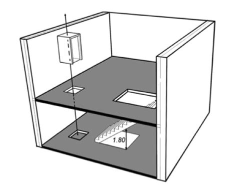surface de plancher