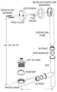 wdsbn bath drain brass lift turn pvd brushed nickel installation instructions