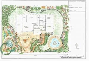 Garden landscaping designs vertical home garden for Landscape garden plan