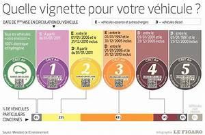 Le Système Abs Est Obligatoire Sur Les Véhicules Neufs : les voitures polluantes bannies de paris d s le 1er juillet ~ Maxctalentgroup.com Avis de Voitures