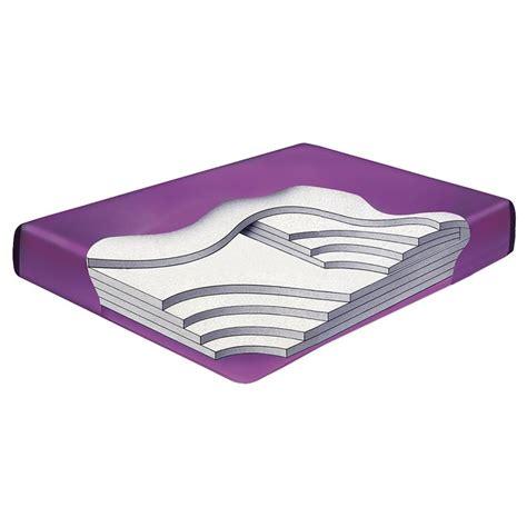 ultrra waveless waterbed boyd flotaton waterbed mattress