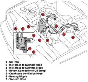 volvo  vacuum hose diagram volvo  review